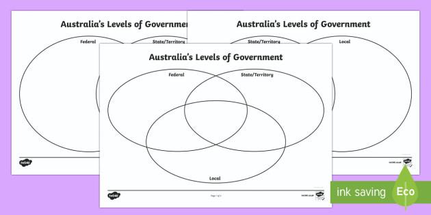 Australia U0026 39 S Levels Of Government Venn Diagram Worksheet    Activity