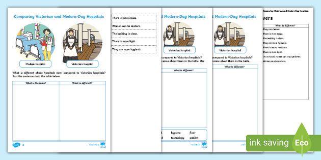 Comparing Victorian And Modern Day Hospitals Worksheet Worksheet