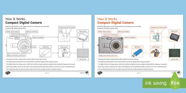 Compact Digital Camera - How It Works Worksheet / Activity Sheet - How it Works, shutter, pixel, image, lens, digital camera, binary, primary, ks2, design and technolo