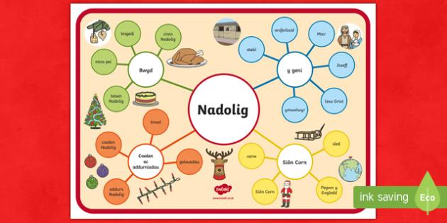 Map Meddwl y Nadolig- nadolig, ndolig, christmas,  map meddwl, map, taflen, Welsh