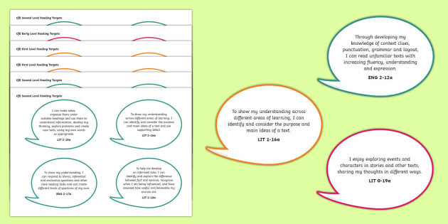 CfE Reading Assessment I Can Speech Bubbles Assessment Tracker