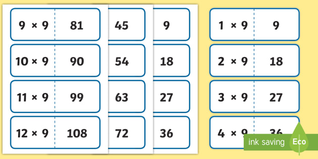 9 times table cards multiplication nine visual numeracy times table