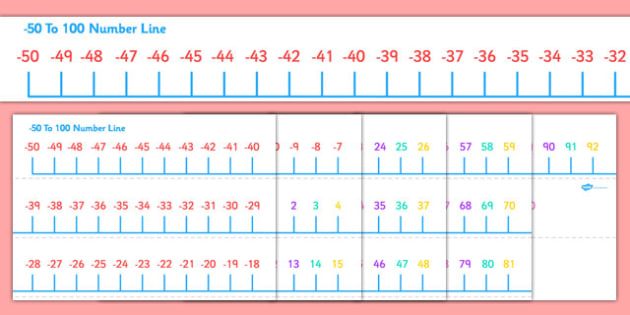 50 to 100 Number Line Display Banner - 50 to 100, number line, display banner