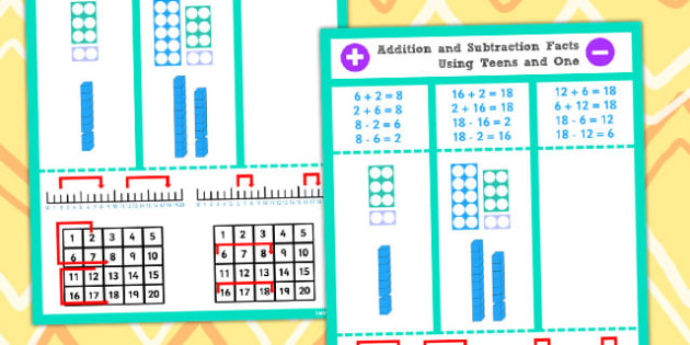 Addition and Subtraction Facts Using 10s and 1, 6 and 2 Poster