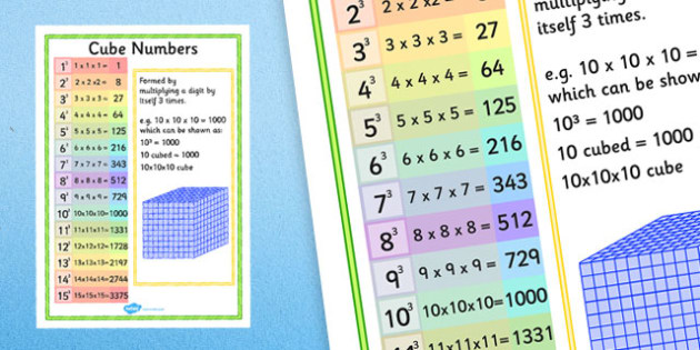 Cube Numbers Display Poster - Primary Resources