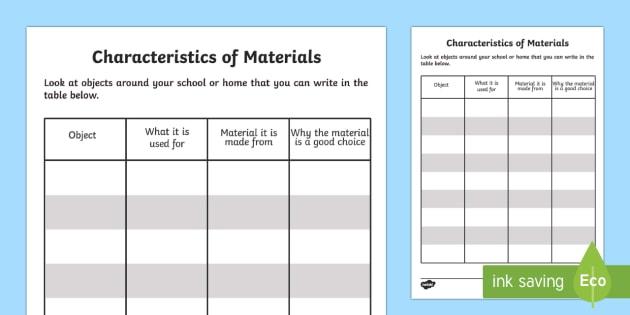 Characteristics of Materials Worksheet - materials, materials worksheet, material properties, characteristics of materials, categorising materials, ks2