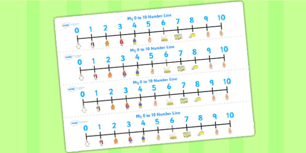 Number Lines 0-10 to Support Teaching on Mr Wolf's Pancakes - mr Wolf's pancakes, counting
