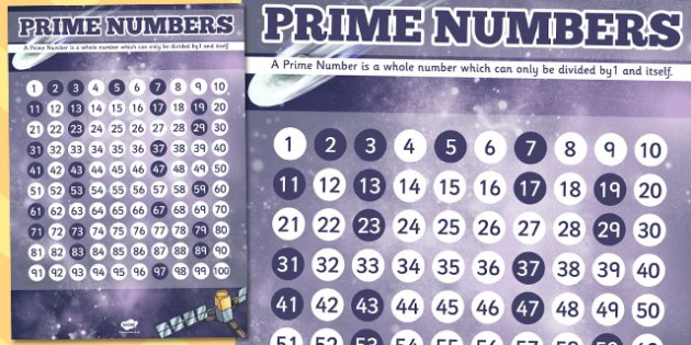 Prime Numbers Poster - prime numbers, poster, display, prime