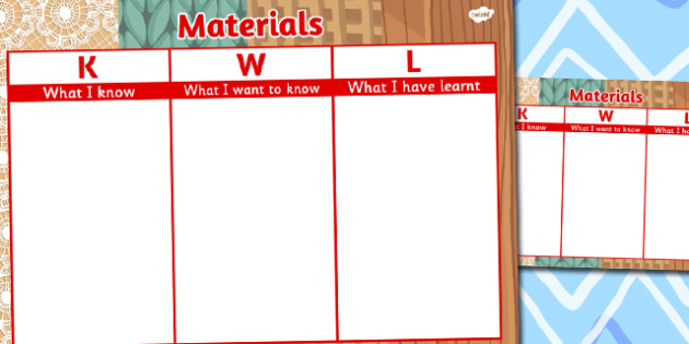 Materials Topic KWL Grid - materials, topic, kwl, grid, know