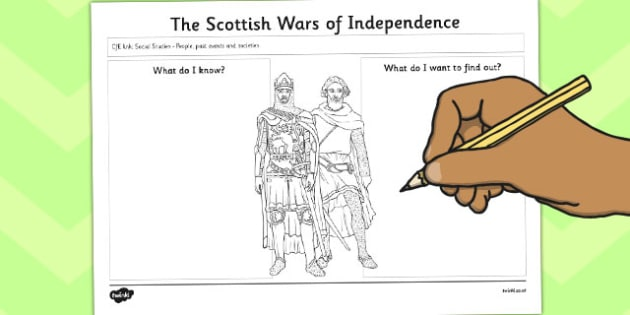 The Scottish Wars of Independence Mindmap Worksheet / Activity Sheet - scottish, worksheet