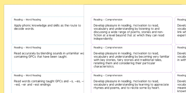 2014 National Curriculum Year 1 English Reading Objectives on Sticker