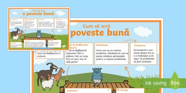 Cum să scrii o poveste bună - Listă de control - scriere creativă, scriere imaginativă, redactare, scriere, română, limba română, materiale, Ro