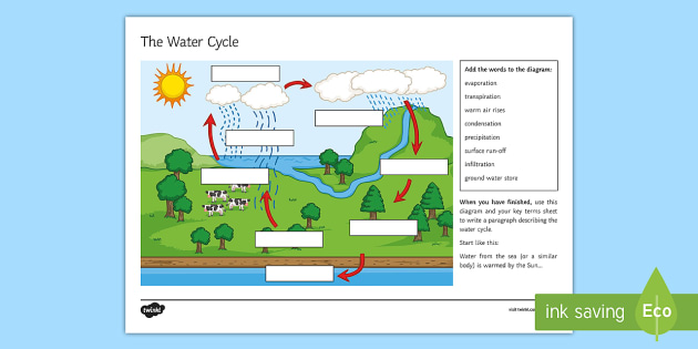 the water cycle worksheet worksheet secondary geography rh twinkl co uk