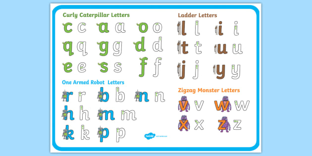 Letter Formation Characters Display Poster