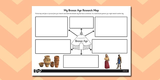 Bronze Age Themed Research Map - research map, research, map