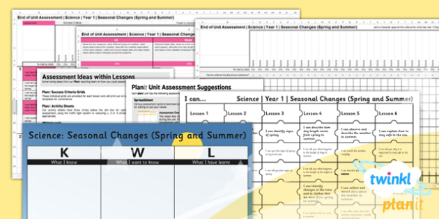 Science: Seasonal Changes (Spring and Summer) Year 1 Unit Assessment Pack