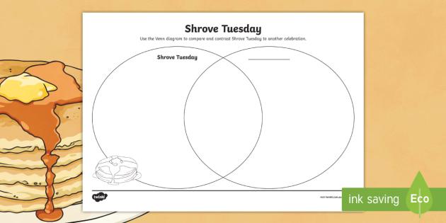 Shrove tuesday venn diagram activity sheet worksheet pancake shrove tuesday venn diagram activity sheet worksheet pancake day pancake tuesday lent ccuart Gallery