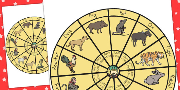 Chinese Zodiac Wheel Large Display Cut Out - australia, display