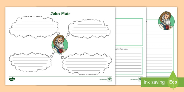 By Creately Templates. Spider Diagram Template For Quick And Easy  Organization Of Ideas. Tagged: Spider Diagrams, Planning, K12, Education,  Students, ...