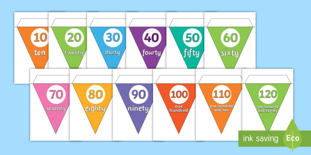 10-120 in Tens Number Display Bunting - number recognition, numbers