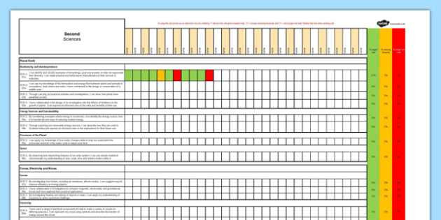 Scottish Curriculum for Excellence Second Sciences Assessment Spreadsheet - CfE, planning, tracking, sciences, living things, energy, space, firces, electricity, waves, human body, materials, scotland
