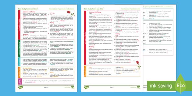Shakespeare Romeo and Juliet CfE Second Level Cross-curricular Book Study - Cross-curricular Book (Literacy), planner, planning, plan, overview, interdisciplinary, William Shak