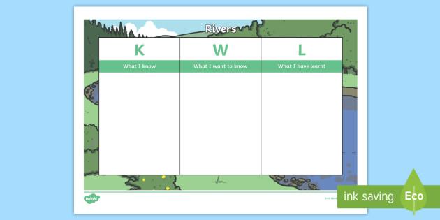Rivers Topic KWL Grid - rivers, topic, kwl, grid, know, learn