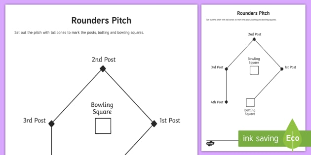 Rounders Pitch Adult Guidance Pe Physical Education Key
