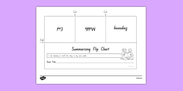 Summarising and Retelling Flip Chart Activity Sheet, worksheet