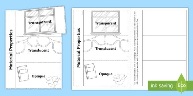 Transparent, Translucent and Opaque Flaps Writing Frames