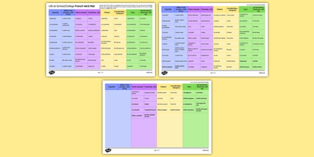 Life at School/College French Verb Mat
