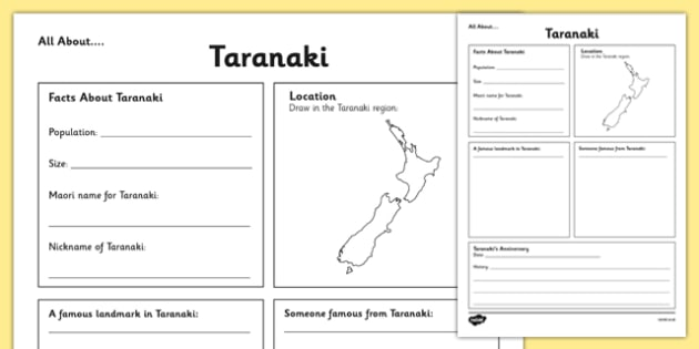 All About Taranaki Writing Frame - Taranaki, Anniversary, city, research