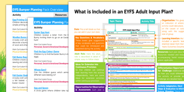 EYFS Easter Themed Bumper Planning and Resource Pack Overview -EYFS Planning, Early Years Planning, Christian Festivals