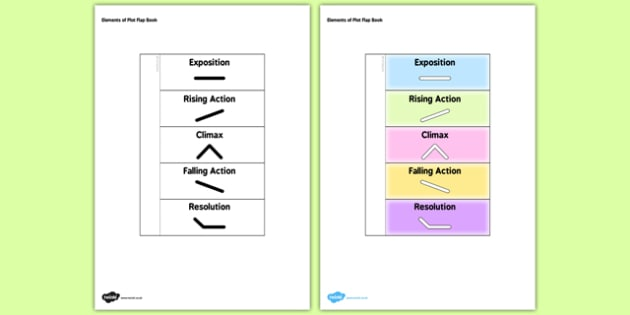 Elements of Plot Flap Book - flap book, elements, interactive