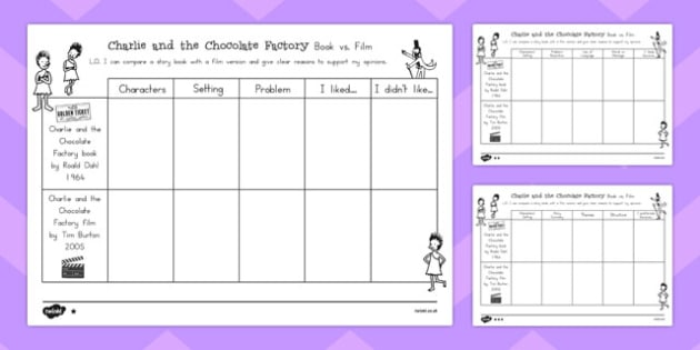 Comparing the Book and the Film Differentiated Worksheets to Support Teaching on Charlie and the Chocolate Factory - australia