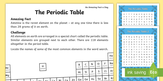 The periodic table word search periodic table elements the periodic table word search periodic table elements metals non metals urtaz Images