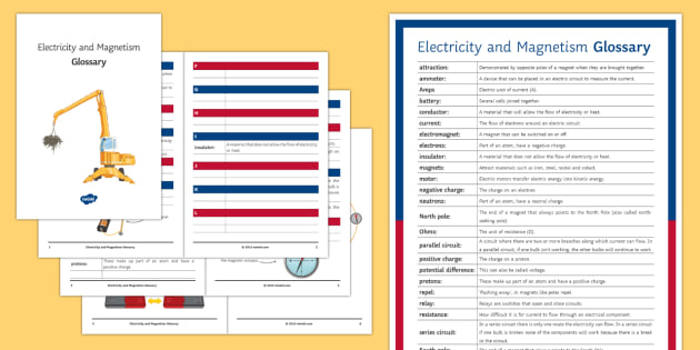 Electricity and Magnetism Glossary - electricity, magnetism, voltmeter, magnets, resistance, repel, poster, glossary, dictionary, vocabul