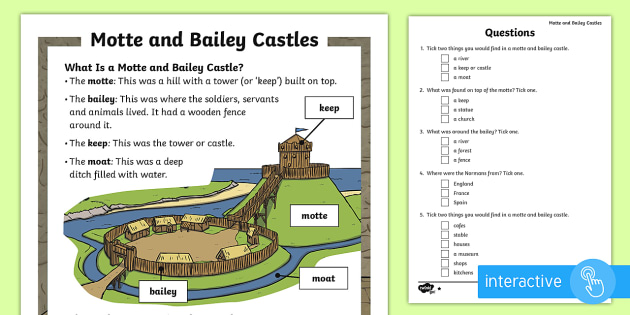 Castle Diagram Ks1 Electrical Work Wiring Diagram