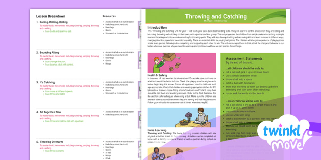 Twinkl Move - Year 1 Throwing and Catching: Overview - Move, ames Throwing and Catching, pe, plans, planning, powerpoint, ball skills, y1, ks1