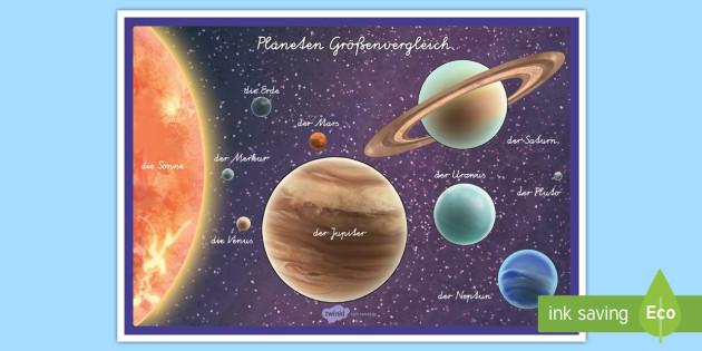 NEW * Planeten Größenvergleich (mit Pluto) Poster für die
