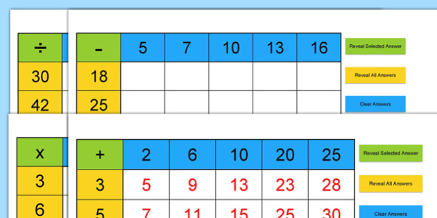 Calculation Grids Practice Starter - calculation grid, practice, starter, calculation, grid