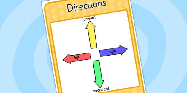 Direction Display Poster KS1 - direction, display poster, ks1, display