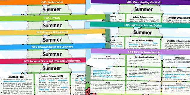 EYFS Summer Themed Lesson Plan and Enhancement Ideas - planning, summer