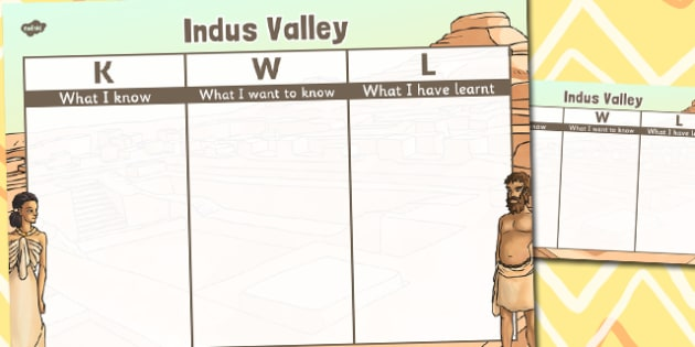 The Indus Valley Topic KWL Grid - indus valley, topic, kwl, grid