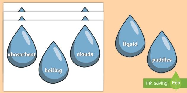 Water Topic Words on Drips - Water topic, splash, bubble, bubbles, area, drop, droplet, water play, water, water display, splash, drop, drip, wet, float, sink