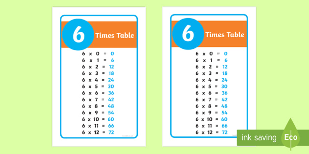 Ikea Tolsby 6 Times Table Prompt Frame