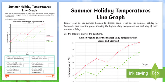 Reading Line Graphs Ks2 Summer Temperature Worksheet