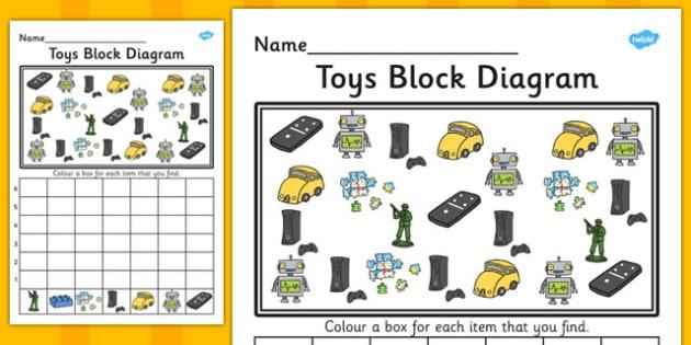 Toys Block Diagram Activity Worksheet - graph, activity, toys, bar