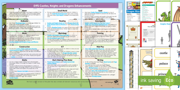 Classroom Enhancement Ideas ~ New castles knights and dragons eyfs enhancement