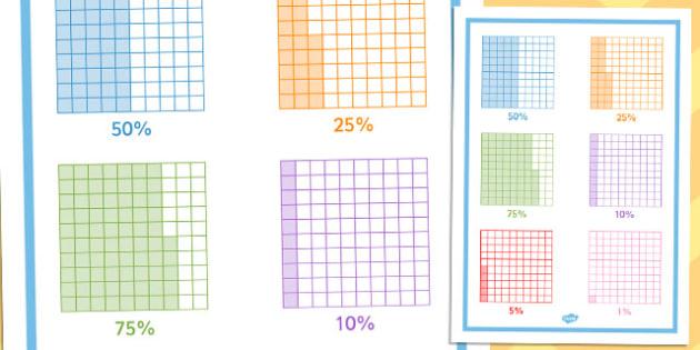Percentage Sheet - percentage, sheet, percent, maths, numeracy